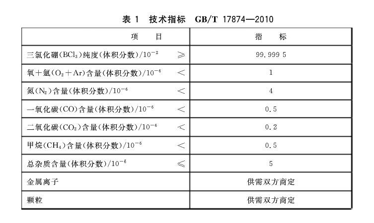 三氯化硼技术指标.png